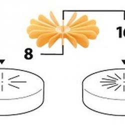 Шаблон для порцевания тортов Tescoma Delicia, 2